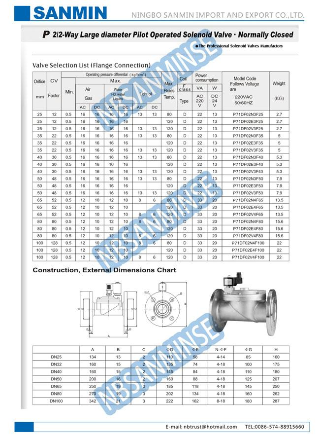 P7 Large Diameter Normally Open Solenoid Valve Stainless