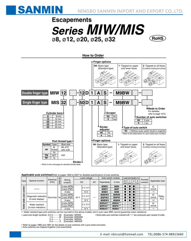 MIS / MIW Escapements Servo Electric Grippers Low Pressure ISO9001 Certification