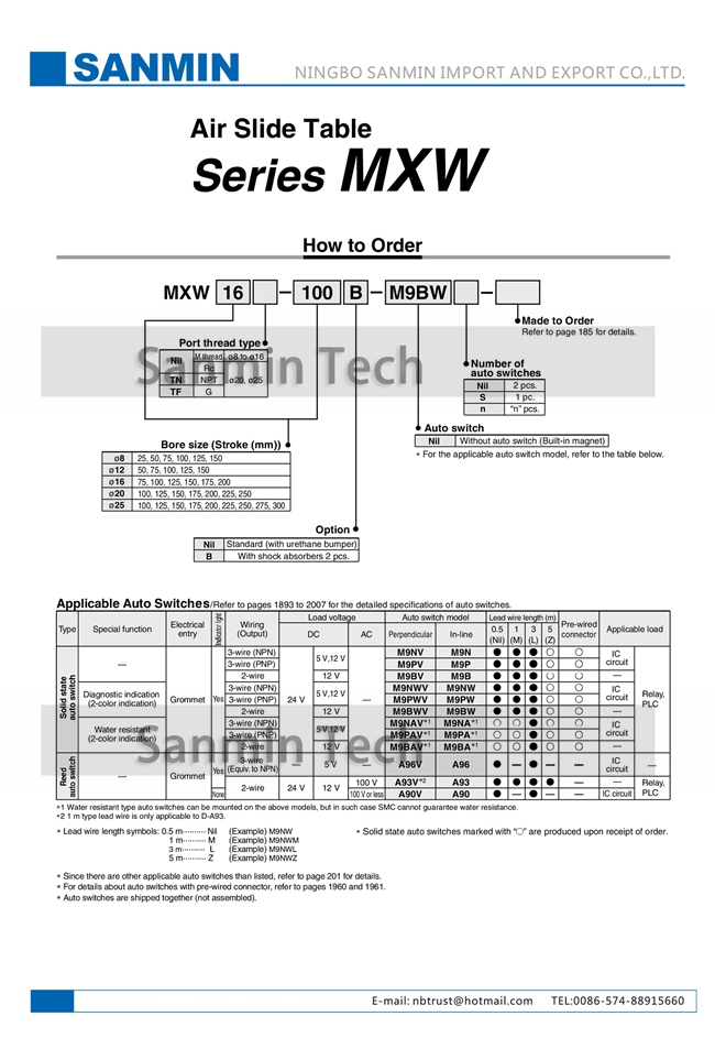 Fancy magnet wire ampacity chart pictures electrical and wiring unique wire ampacity collection everything you need to know about greentooth Choice Image