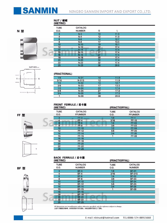FF Front Ferrule Type Stainless Steel 316L Tube Fitting Plumbing Fitting High Quality Sanmin