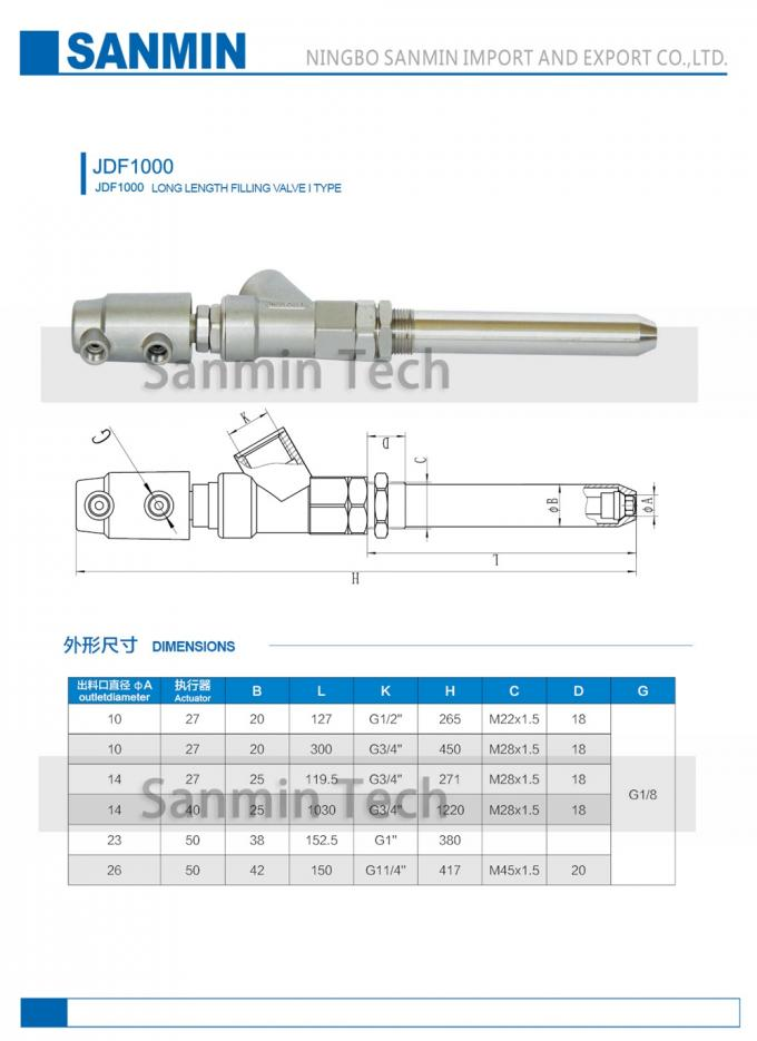 Long Length Filling Angle Seated Valves Type JDF1000 I II III Model