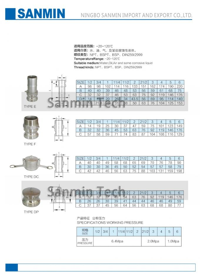 A B C D E F DC DF Camlock Coupling Pneumatic Fittings NBSANMINSE