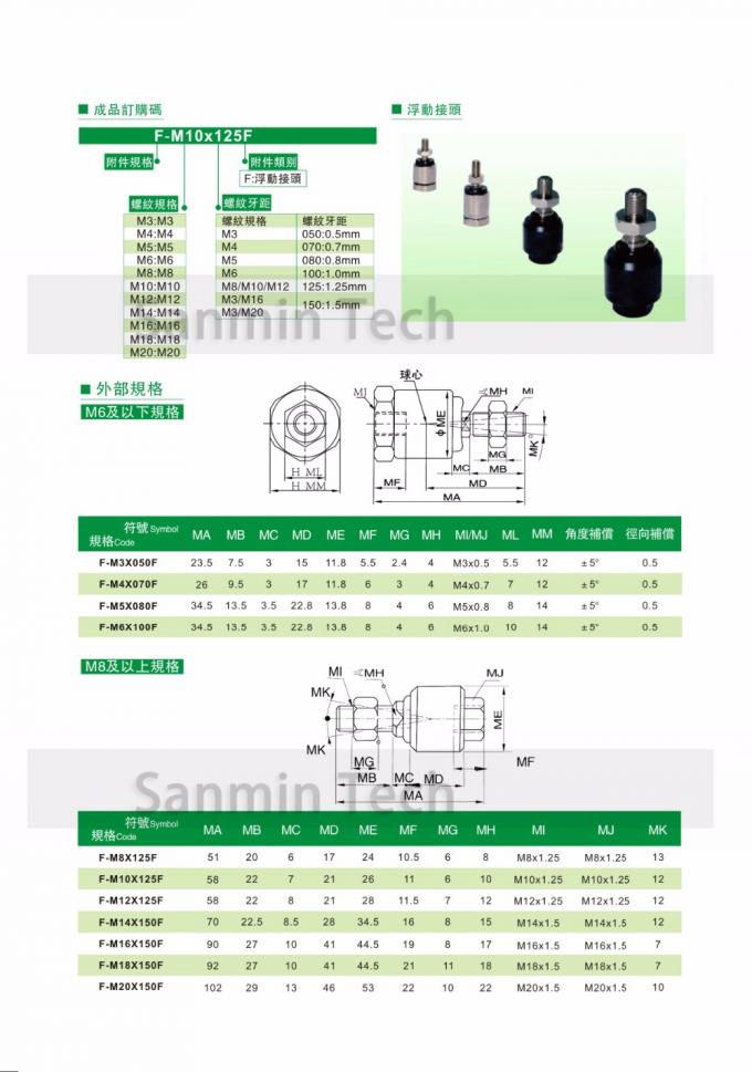 NBSANMINSE Floating SMC Pneumatic Cylinder Fitting Accessories ISO6431 ISO6432 ISO5552