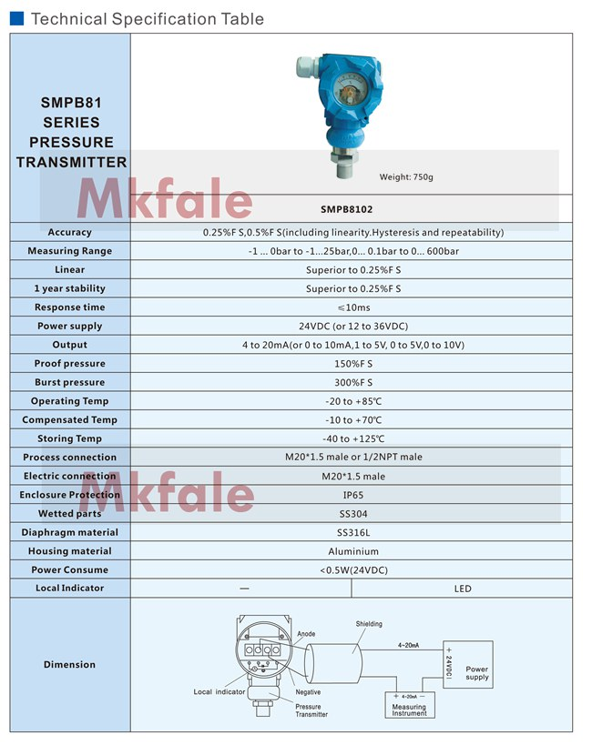 SMPB8102 Series Silicon - Diffused Pointer Type Pressure Transmitter 24VDC  IP65