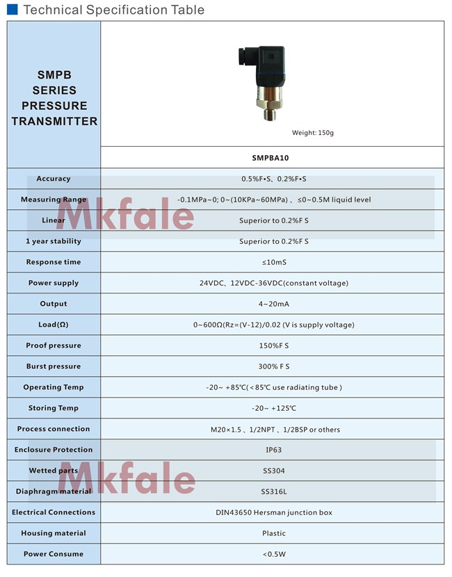High Temperature Hydraulic Pressure Transmitter Stainless Steel Wetted Parts