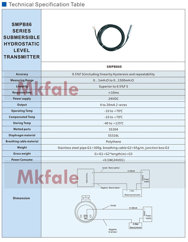 SMPB860 Series Submersible Level Transmitter Stainless Steel Wetted Parts